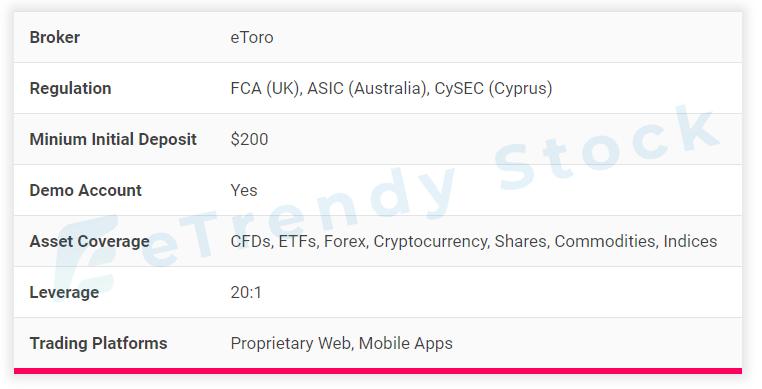 eToro-Review-The-Social-Trading-&-Investment-Platform-2