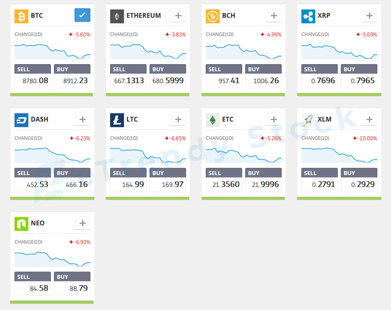 eToro-Review-The-Social-Trading-&-Investment-Platform-4