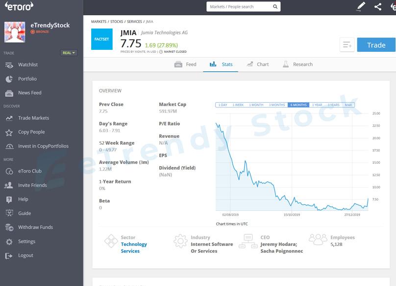eToro-Review-The-Social-Trading-&-Investment-Platform-5